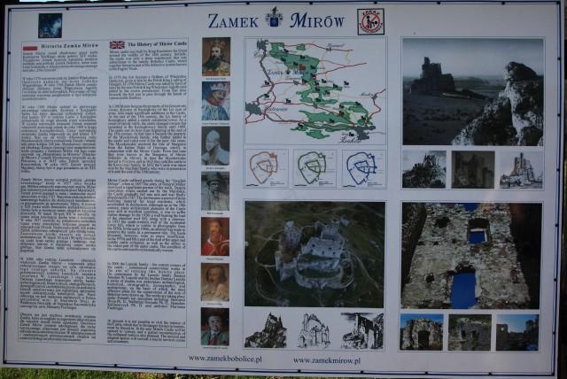 Historia Zamków Mirów