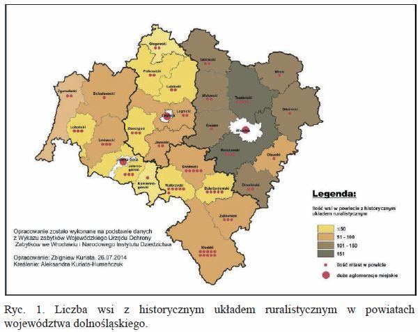 Rys. 1 - wsie z układem ruralistycznym